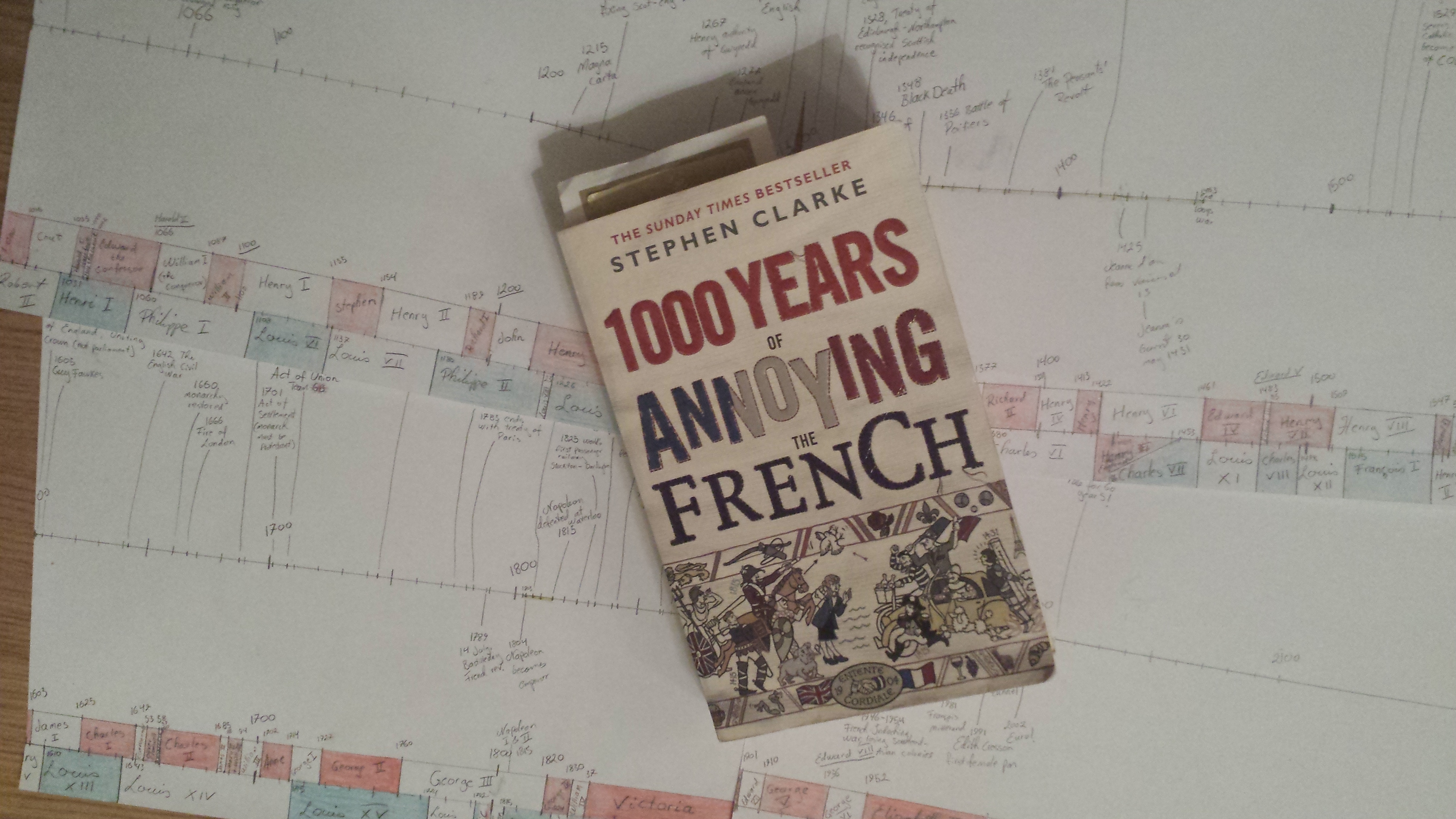 1000 years of annoying the french review