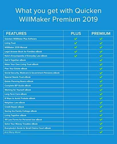 quicken willmaker premium home & family 2017 review