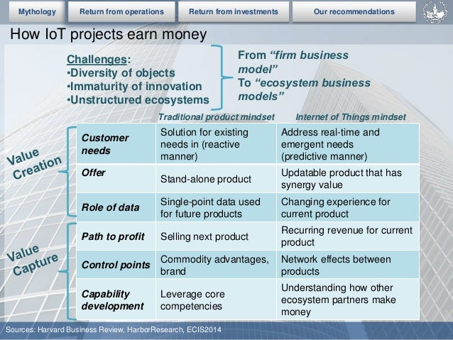 understanding customer experience harvard business review